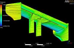 LMP1 wing study, CFD