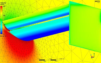 Wing Shop, wings, ANSYS, CFD