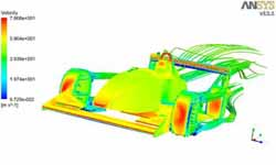 CFD, ANSYS